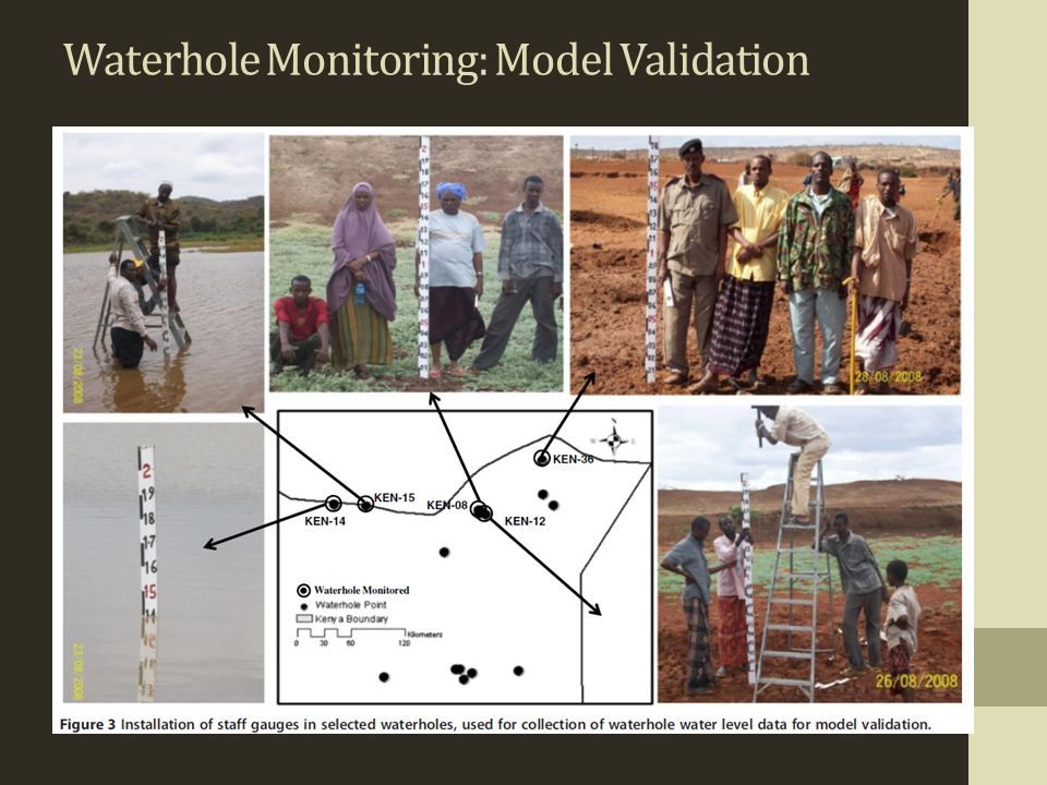 Waterhole Monitoring: Model Validation