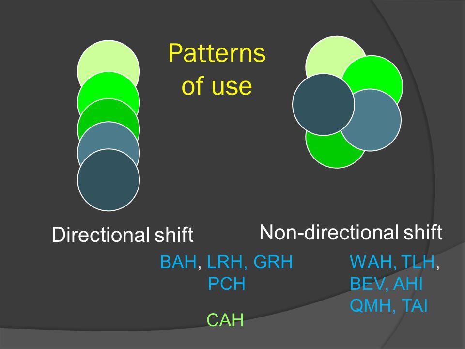 Patterns of use Directional shift Non-directional shift WAH, TLH, BEV, AHI QMH, TAI BAH, LRH, GRH PCH CAH