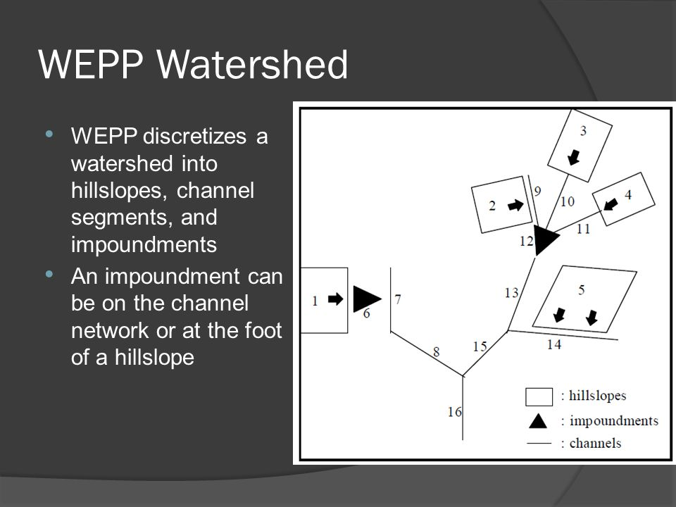 WEPP Watershed WEPP discretizes a watershed into hillslopes, channel segments, and impoundments An impoundment can be on the channel network or at the foot of a hillslope