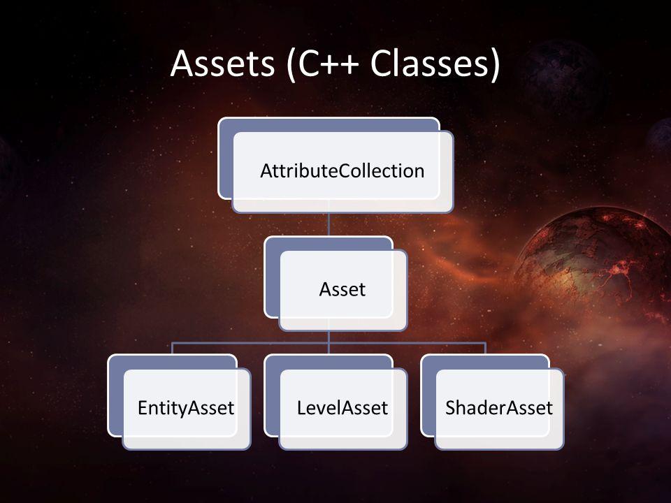 Assets (C++ Classes) AttributeCollectionAssetEntityAssetLevelAssetShaderAsset