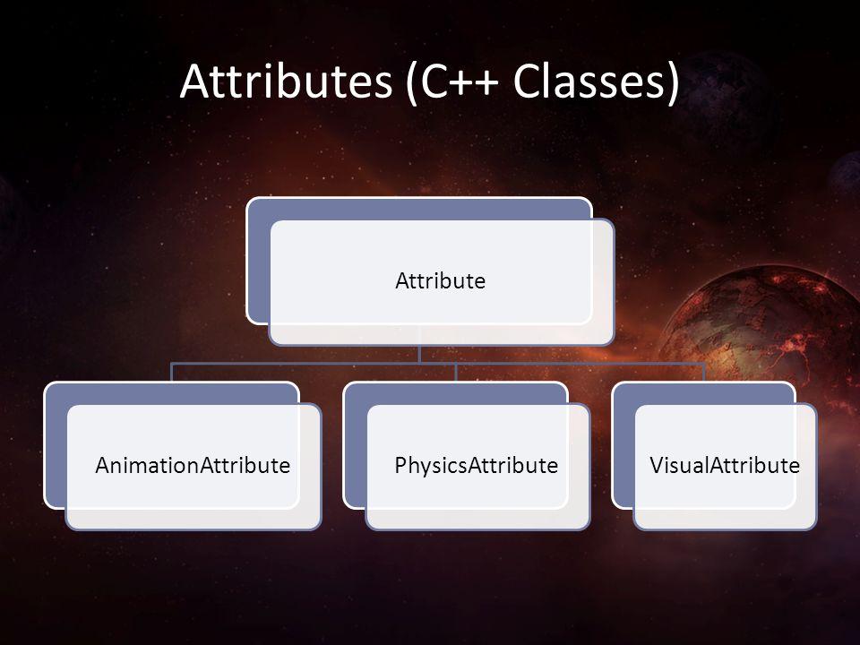 Attributes (C++ Classes) AttributeAnimationAttributePhysicsAttributeVisualAttribute