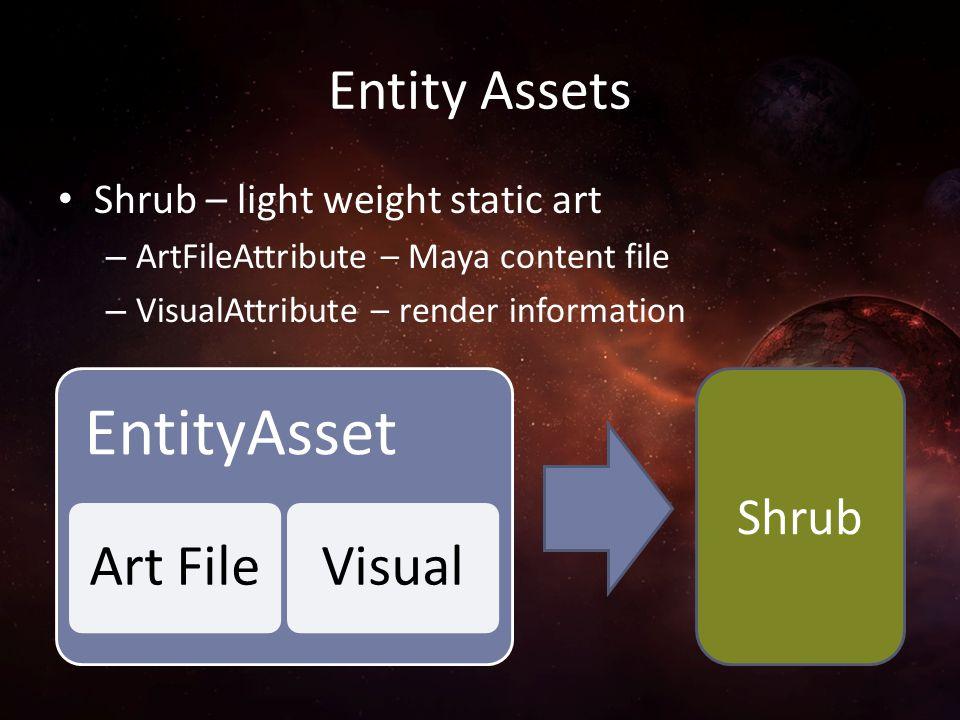 Entity Assets Shrub – light weight static art – ArtFileAttribute – Maya content file – VisualAttribute – render information EntityAsset Art FileVisual
