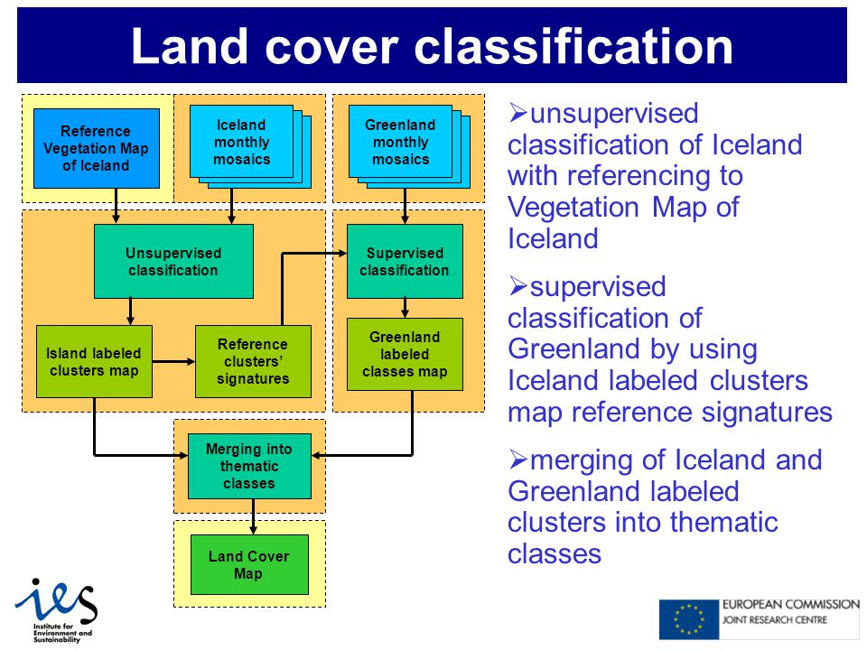 Land cover classification  unsupervised classification of Iceland with referencing to Vegetation Map of Iceland  supervised classification of Greenl