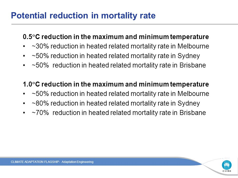 CLIMATE ADAPTATION FLAGSHIP- Adaptation Engineering Potential reduction in mortality rate 0.5  C reduction in the maximum and minimum temperature ~30% reduction in heated related mortality rate in Melbourne ~50% reduction in heated related mortality rate in Sydney ~50% reduction in heated related mortality rate in Brisbane 1.0  C reduction in the maximum and minimum temperature ~50% reduction in heated related mortality rate in Melbourne ~80% reduction in heated related mortality rate in Sydney ~70% reduction in heated related mortality rate in Brisbane