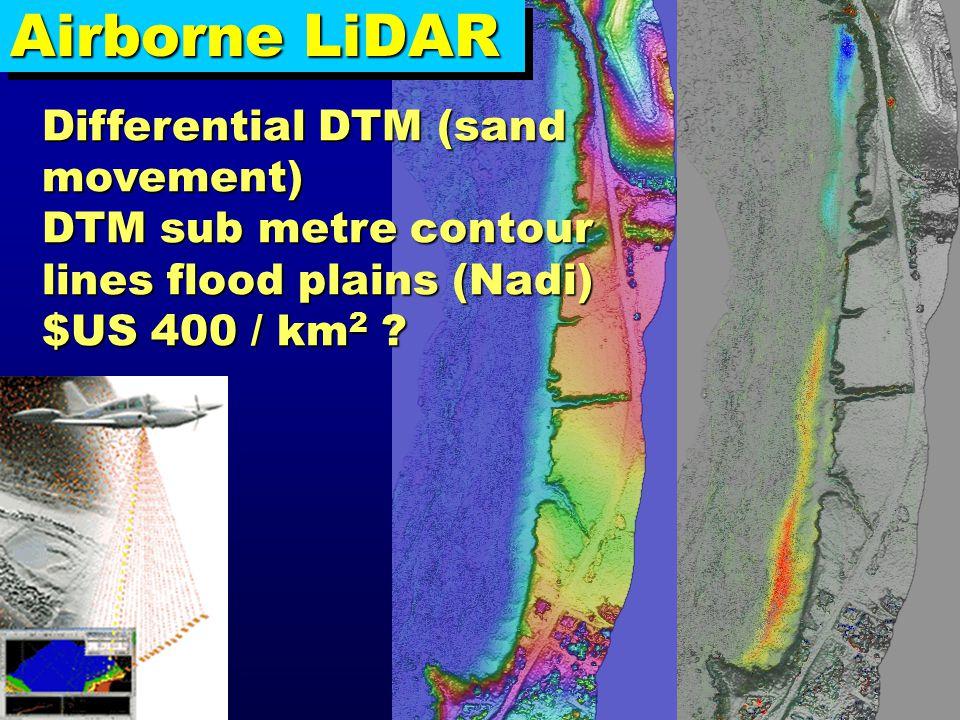 Airborne LiDAR Differential DTM (sand movement) DTM sub metre contour lines flood plains (Nadi) $US 400 / km 2