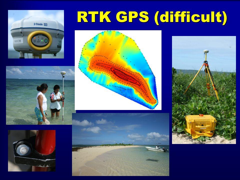 RTK GPS (difficult)