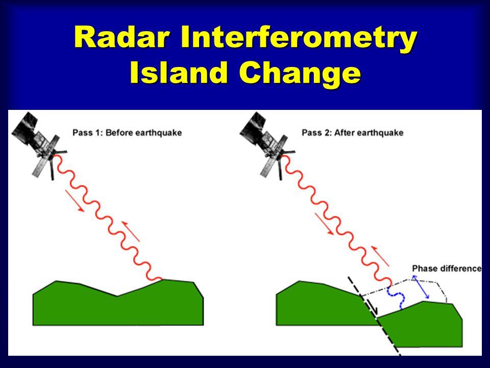 Radar Interferometry Island Change