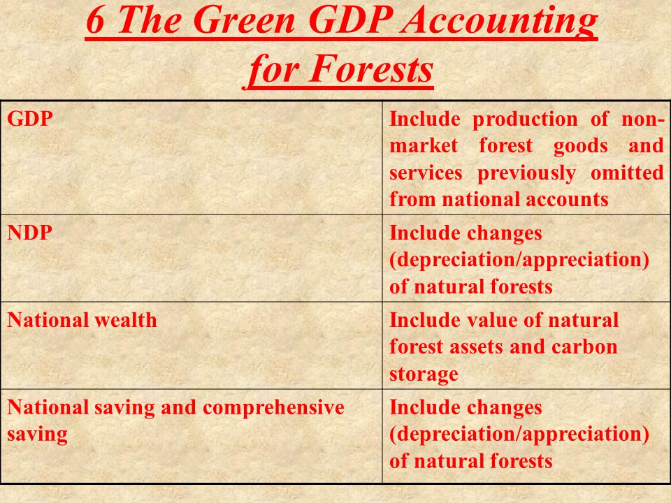 6 The Green GDP Accounting for Forests GDPInclude production of non- market forest goods and services previously omitted from national accounts NDPInclude changes (depreciation/appreciation) of natural forests National wealthInclude value of natural forest assets and carbon storage National saving and comprehensive saving Include changes (depreciation/appreciation) of natural forests