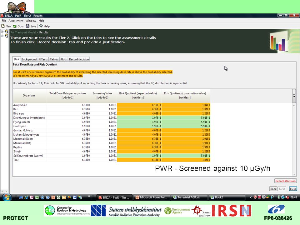 PROTECTFP6-036425 PWR - Screened against 10 µGy/h
