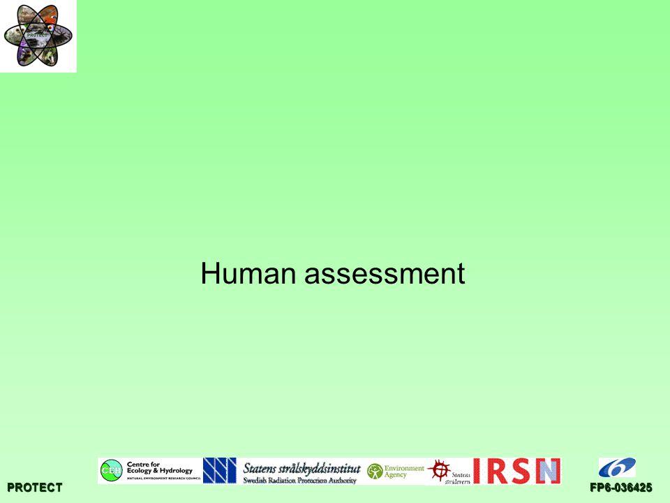 PROTECTFP6-036425 Human assessment