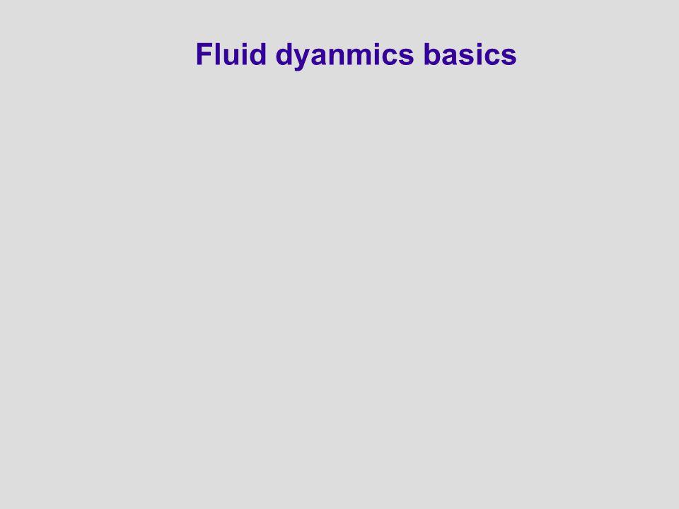 Fluid dyanmics basics