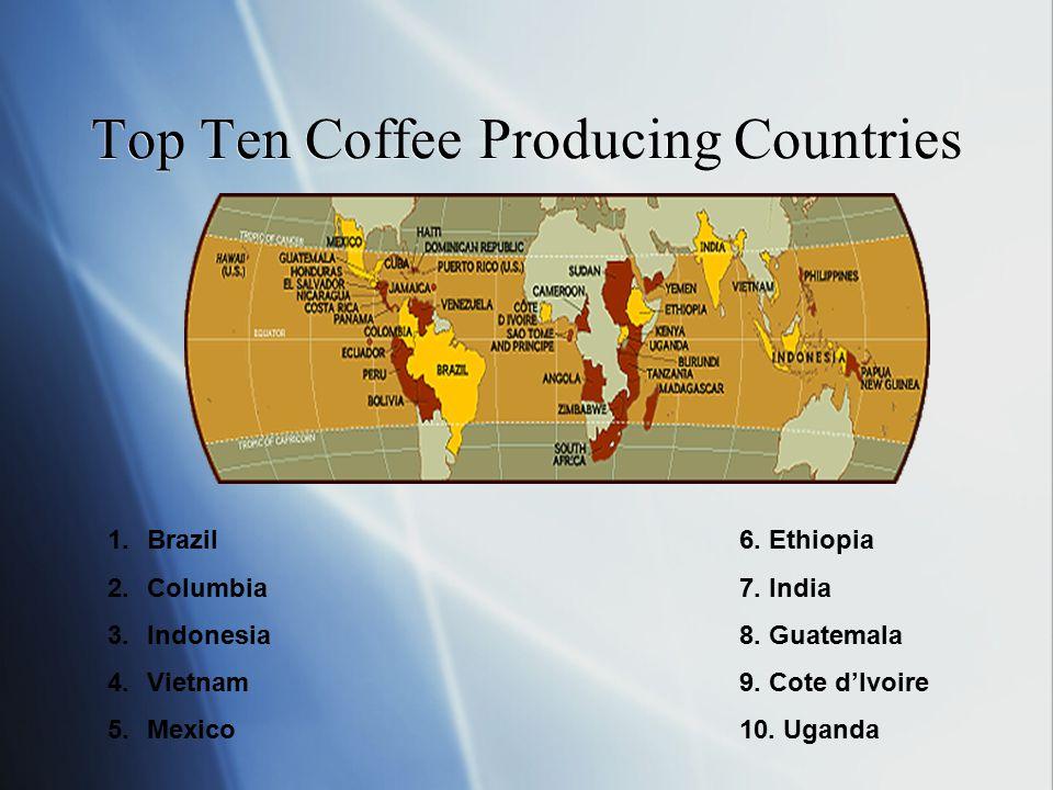 Top Ten Coffee Producing Countries 1.Brazil6. Ethiopia 2.Columbia7.