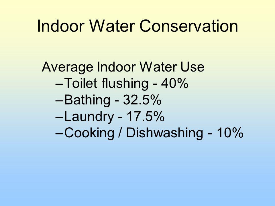 Indoor Water Conservation Average Indoor Water Use –Toilet flushing - 40% –Bathing - 32.5% –Laundry - 17.5% –Cooking / Dishwashing - 10%