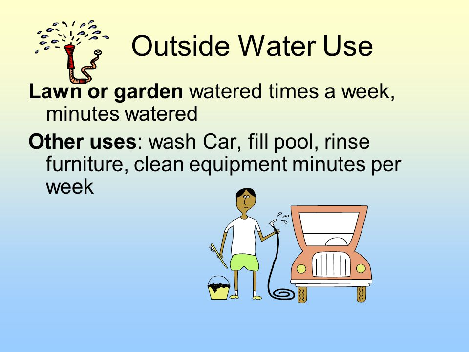 Outside Water Use Lawn or garden watered times a week, minutes watered Other uses: wash Car, fill pool, rinse furniture, clean equipment minutes per w
