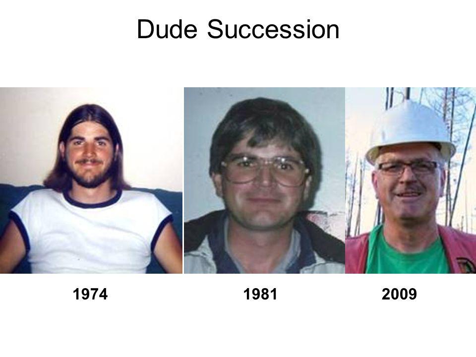 Dude Succession 198120091974
