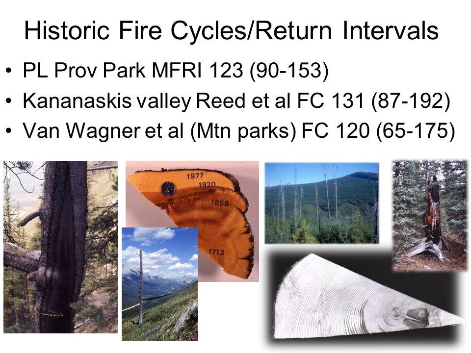 Historic Fire Cycles/Return Intervals PL Prov Park MFRI 123 (90-153) Kananaskis valley Reed et al FC 131 (87-192) Van Wagner et al (Mtn parks) FC 120