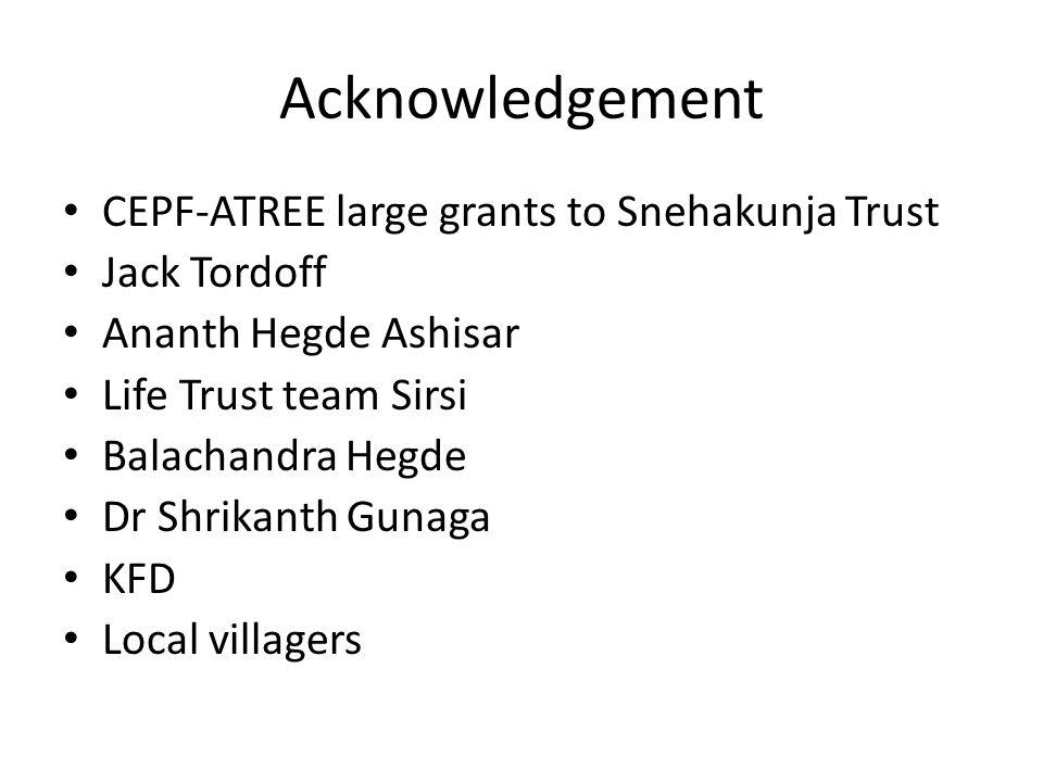 Acknowledgement CEPF-ATREE large grants to Snehakunja Trust Jack Tordoff Ananth Hegde Ashisar Life Trust team Sirsi Balachandra Hegde Dr Shrikanth Gun