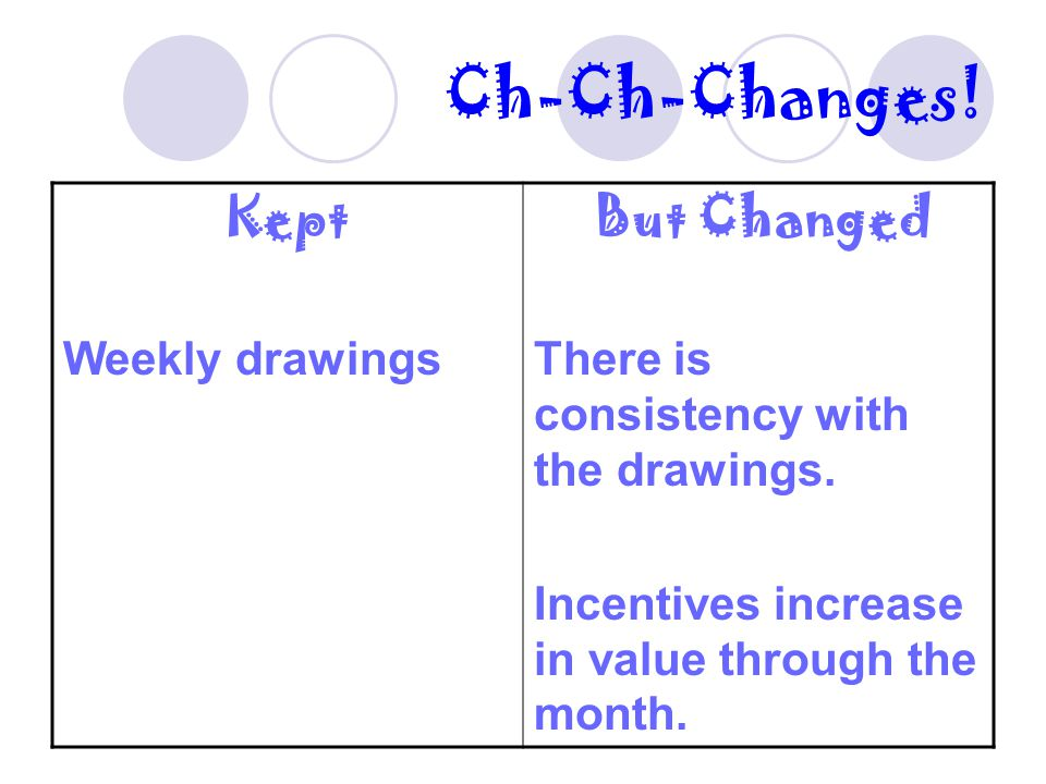 Ch-Ch-Changes. Kept Weekly drawings But Changed There is consistency with the drawings.