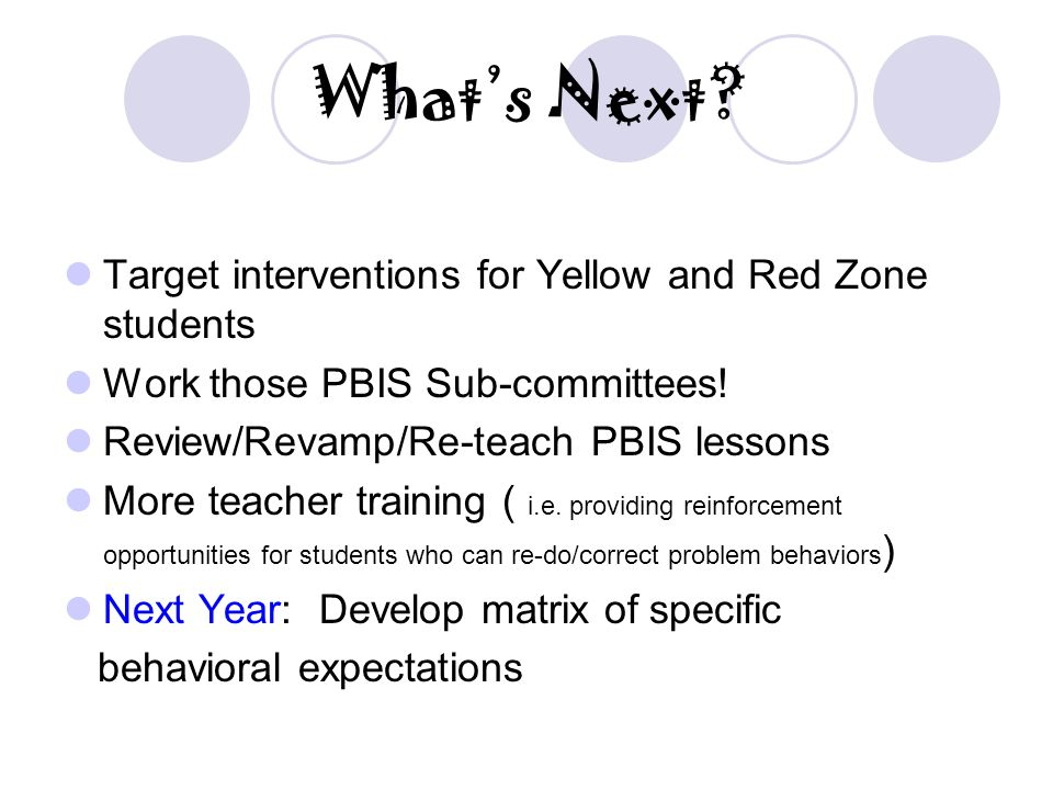 What's Next. Target interventions for Yellow and Red Zone students Work those PBIS Sub-committees.