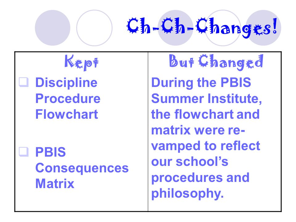 Ch-Ch-Changes.
