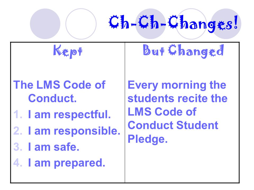 Ch-Ch-Changes. Kept The LMS Code of Conduct. 1.I am respectful.