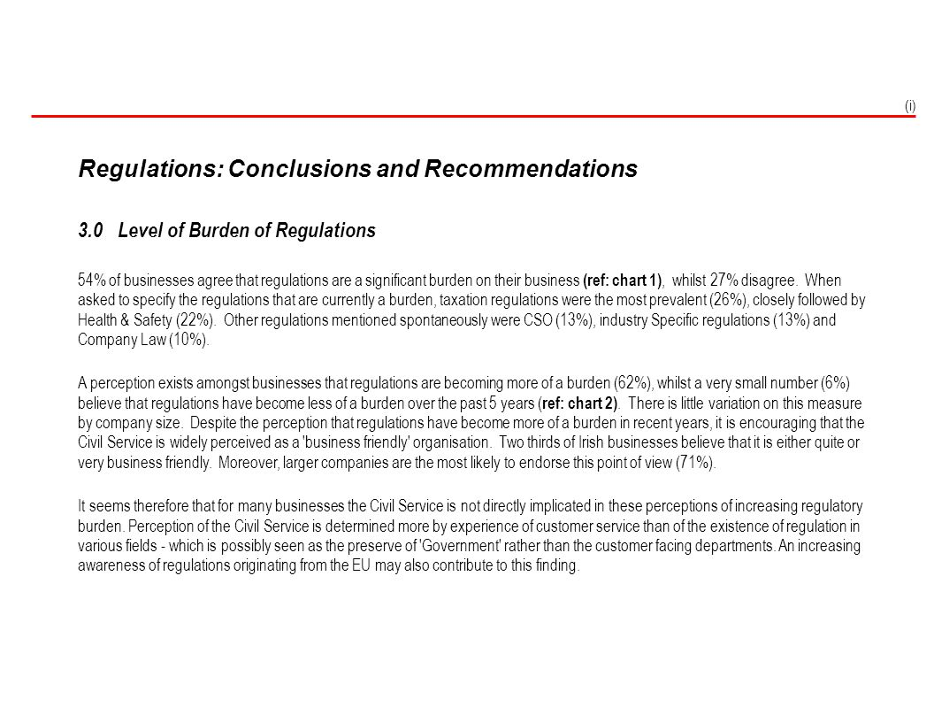 Regulations: Conclusions and Recommendations 3.0Level of Burden of Regulations 54% of businesses agree that regulations are a significant burden on th
