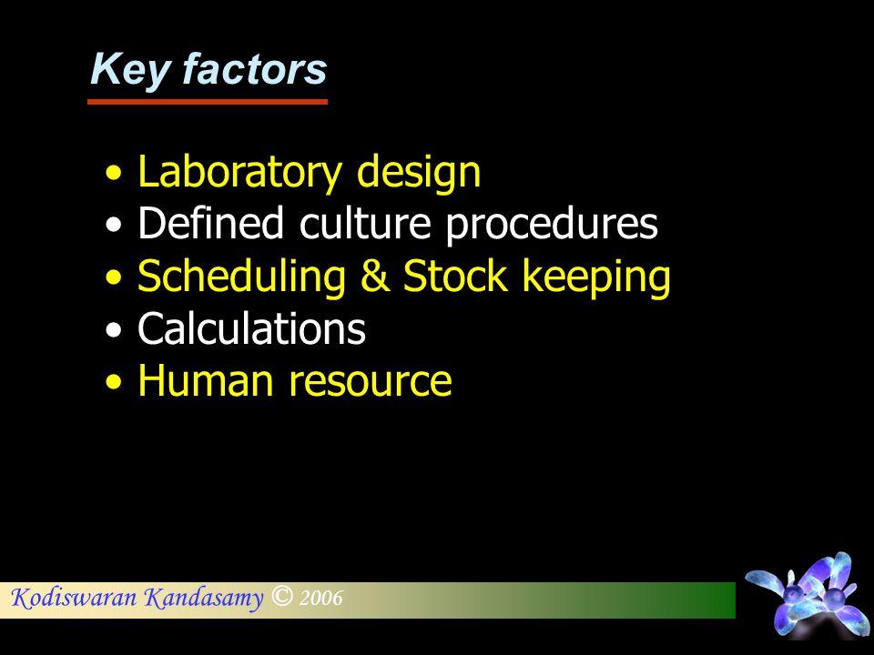 Kodiswaran Kandasamy © 2006 Laboratory design Defined culture procedures Scheduling & Stock keeping Calculations Human resource Key factors