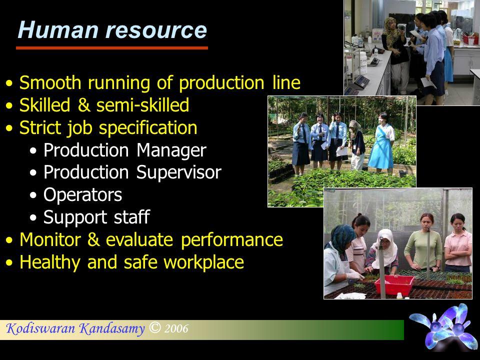 Kodiswaran Kandasamy © 2006 Smooth running of production line Skilled & semi-skilled Strict job specification Production Manager Production Supervisor