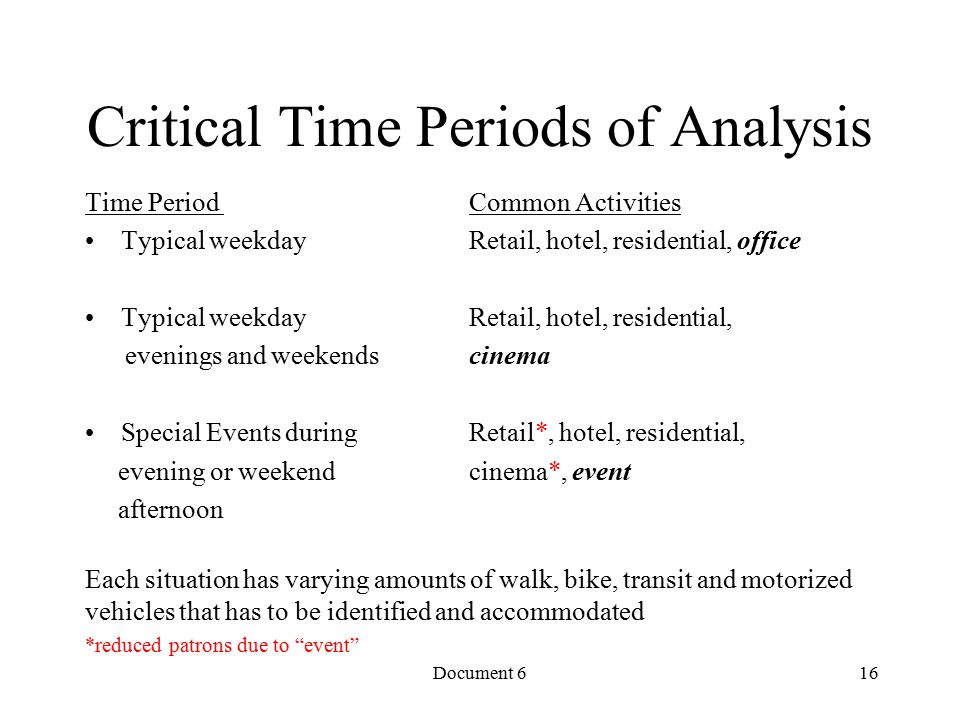 Document 6 Critical Time Periods of Analysis Time Period Common Activities Typical weekday Retail, hotel, residential, office Typical weekdayRetail, hotel, residential, evenings and weekendscinema Special Events duringRetail*, hotel, residential, evening or weekendcinema*, event afternoon Each situation has varying amounts of walk, bike, transit and motorized vehicles that has to be identified and accommodated *reduced patrons due to event 16