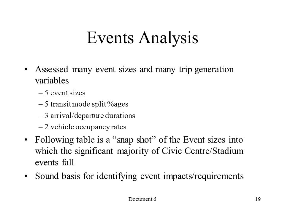 Document 6 Events Analysis Assessed many event sizes and many trip generation variables – 5 event sizes – 5 transit mode split %ages – 3 arrival/departure durations – 2 vehicle occupancy rates Following table is a snap shot of the Event sizes into which the significant majority of Civic Centre/Stadium events fall Sound basis for identifying event impacts/requirements 19