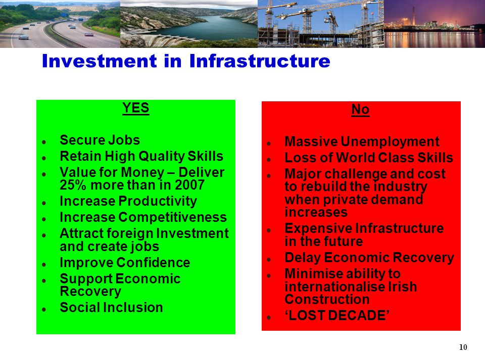 10 Investment in Infrastructure YES Secure Jobs Retain High Quality Skills Value for Money – Deliver 25% more than in 2007 Increase Productivity Increase Competitiveness Attract foreign Investment and create jobs Improve Confidence Support Economic Recovery Social Inclusion No Massive Unemployment Loss of World Class Skills Major challenge and cost to rebuild the industry when private demand increases Expensive Infrastructure in the future Delay Economic Recovery Minimise ability to internationalise Irish Construction 'LOST DECADE'