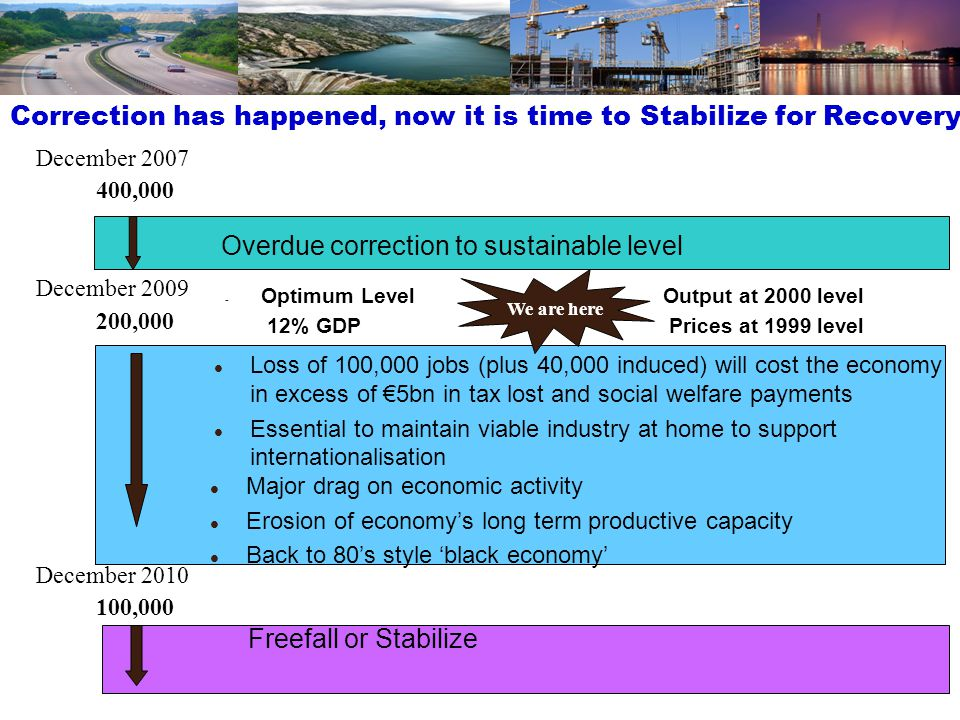 7 Overdue correction to sustainable level Correction has happened, now it is time to Stabilize for Recovery December 2007 400,000 December 2009 200,000 - Optimum Level Output at 2000 level 12% GDP Prices at 1999 level Loss of 100,000 jobs (plus 40,000 induced) will cost the economy in excess of €5bn in tax lost and social welfare payments Essential to maintain viable industry at home to support internationalisation Major drag on economic activity Erosion of economy's long term productive capacity Back to 80's style 'black economy' December 2010 100,000 We are here Freefall or Stabilize