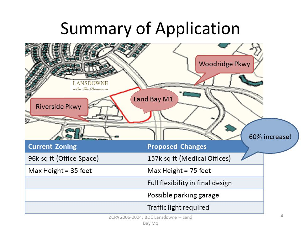 Summary of Application Current ZoningProposed Changes 96k sq ft (Office Space)157k sq ft (Medical Offices) Max Height = 35 feetMax Height = 75 feet Fu