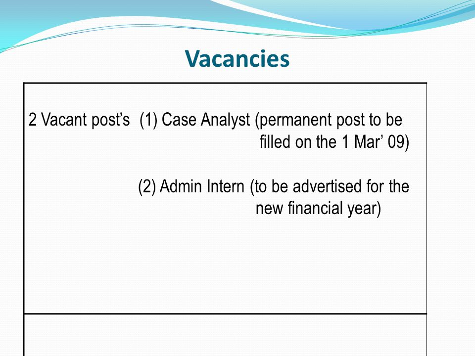 Vacancies 2 Vacant post's (1) Case Analyst (permanent post to be filled on the 1 Mar' 09) (2) Admin Intern (to be advertised for the new financial year)