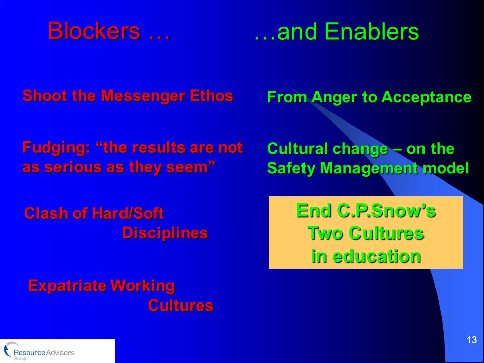 13 Blockers … …and Enablers Shoot the Messenger Ethos Fudging: the results are not as serious as they seem Clash of Hard/Soft Disciplines Disciplines Expatriate Working Cultures Cultures From Anger to Acceptance Cultural change – on the Safety Management model End C.P.Snow's Two Cultures in education