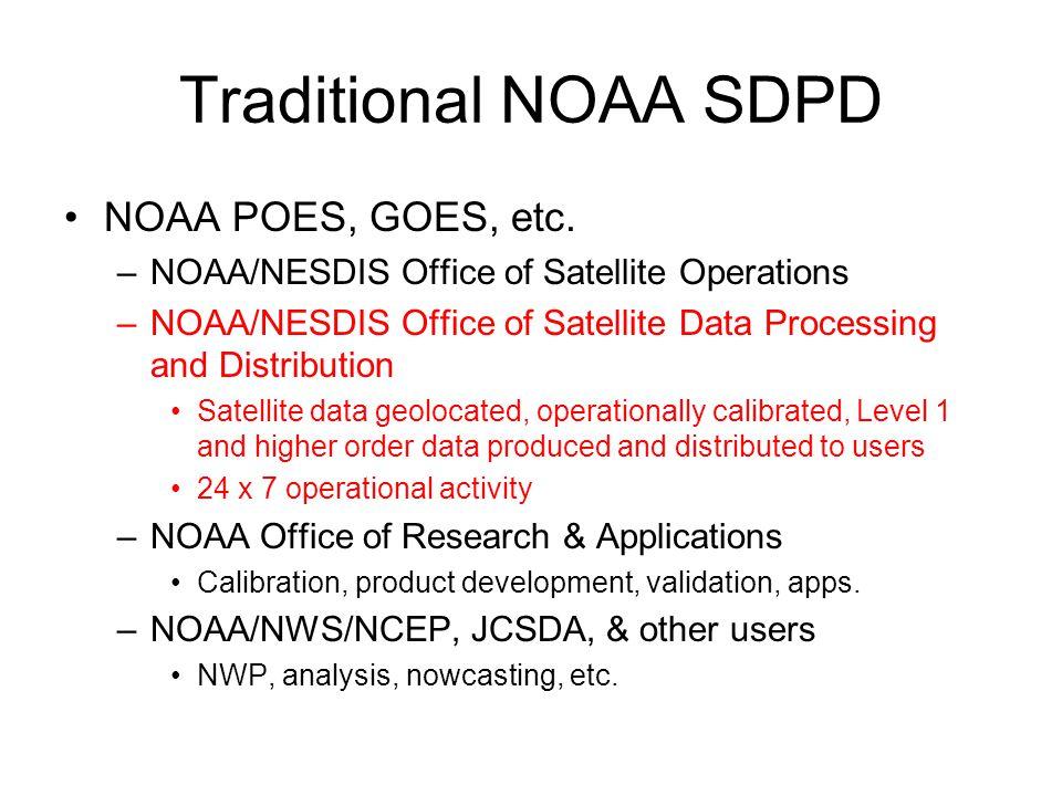 GPSRO Satellite operations – external –by EUMETSAT, COSMIC, etc.