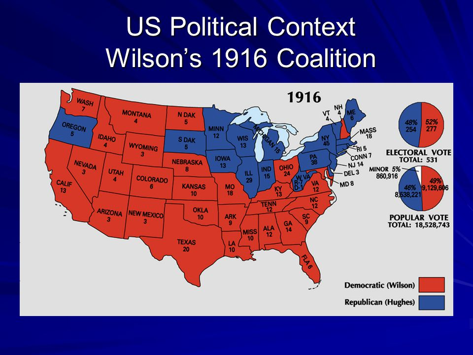 US Political Context Wilson's 1916 Coalition