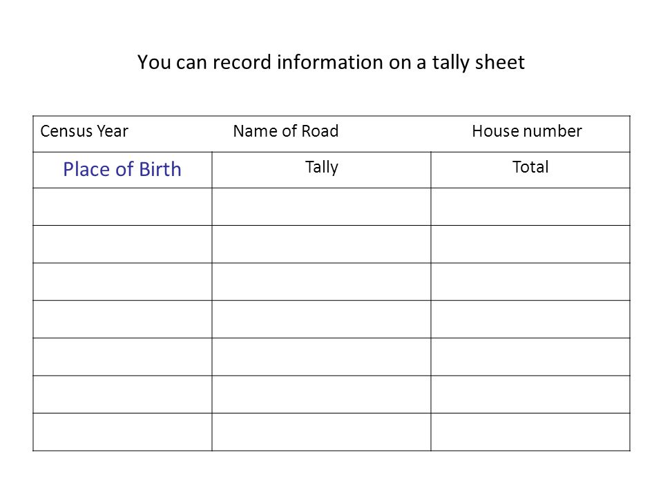 You can record information on a tally sheet Census Year Name of Road House number Place of Birth TallyTotal