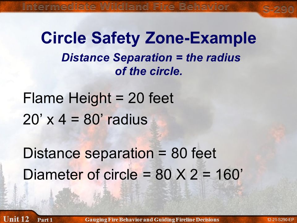 12-21-S290-EP Gauging Fire Behavior and Guiding Fireline Decisions Unit 12 Part 1 Circle Safety Zone-Example Distance Separation = the radius of the circle.