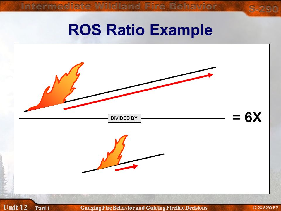12-28-S290-EP Gauging Fire Behavior and Guiding Fireline Decisions Unit 12 Part 1 ROS Ratio Example = 6X DIVIDED BY