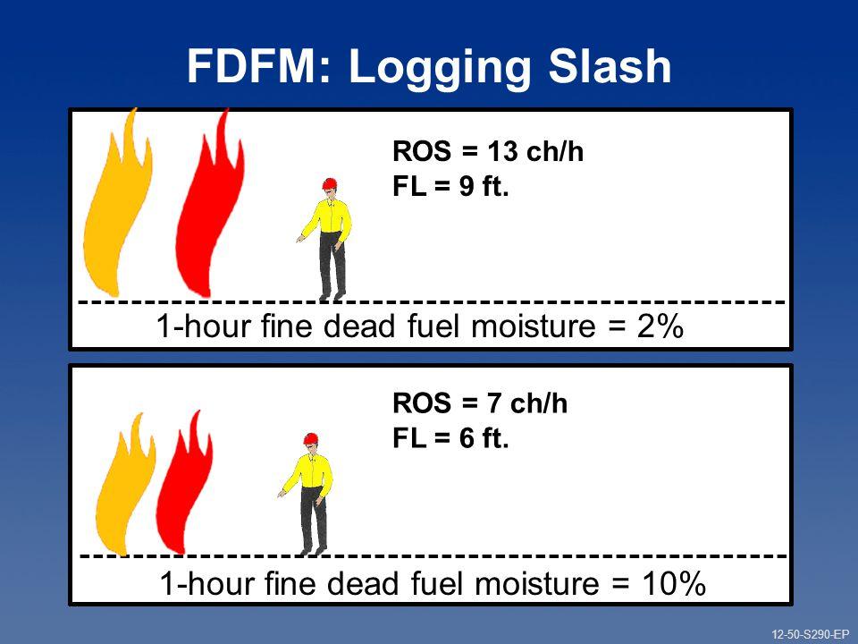 12-50-S290-EP Gauging Fire Behavior and Guiding Fireline Decisions Unit 12 Part 1 FDFM: Logging Slash 1-hour fine dead fuel moisture = 2% ROS = 13 ch/h FL = 9 ft.