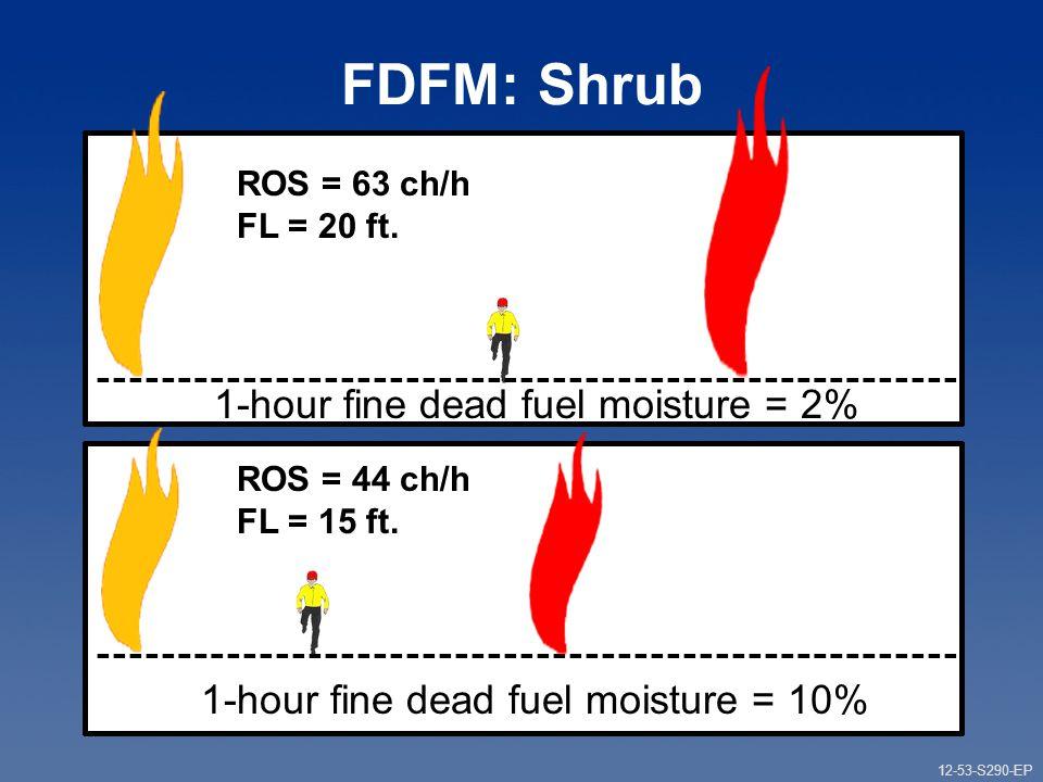 12-53-S290-EP Gauging Fire Behavior and Guiding Fireline Decisions Unit 12 Part 1 FDFM: Shrub 1-hour fine dead fuel moisture = 2% ROS = 63 ch/h FL = 20 ft.