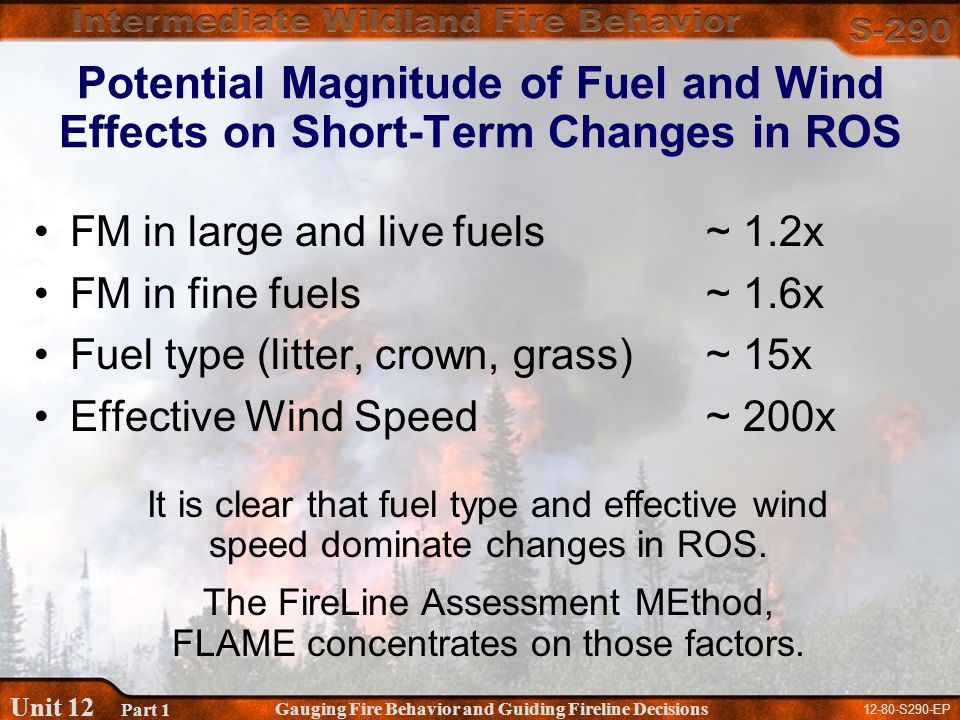 12-80-S290-EP Gauging Fire Behavior and Guiding Fireline Decisions Unit 12 Part 1 Potential Magnitude of Fuel and Wind Effects on Short-Term Changes in ROS FM in large and live fuels~ 1.2x FM in fine fuels~ 1.6x Fuel type (litter, crown, grass)~ 15x Effective Wind Speed~ 200x It is clear that fuel type and effective wind speed dominate changes in ROS.