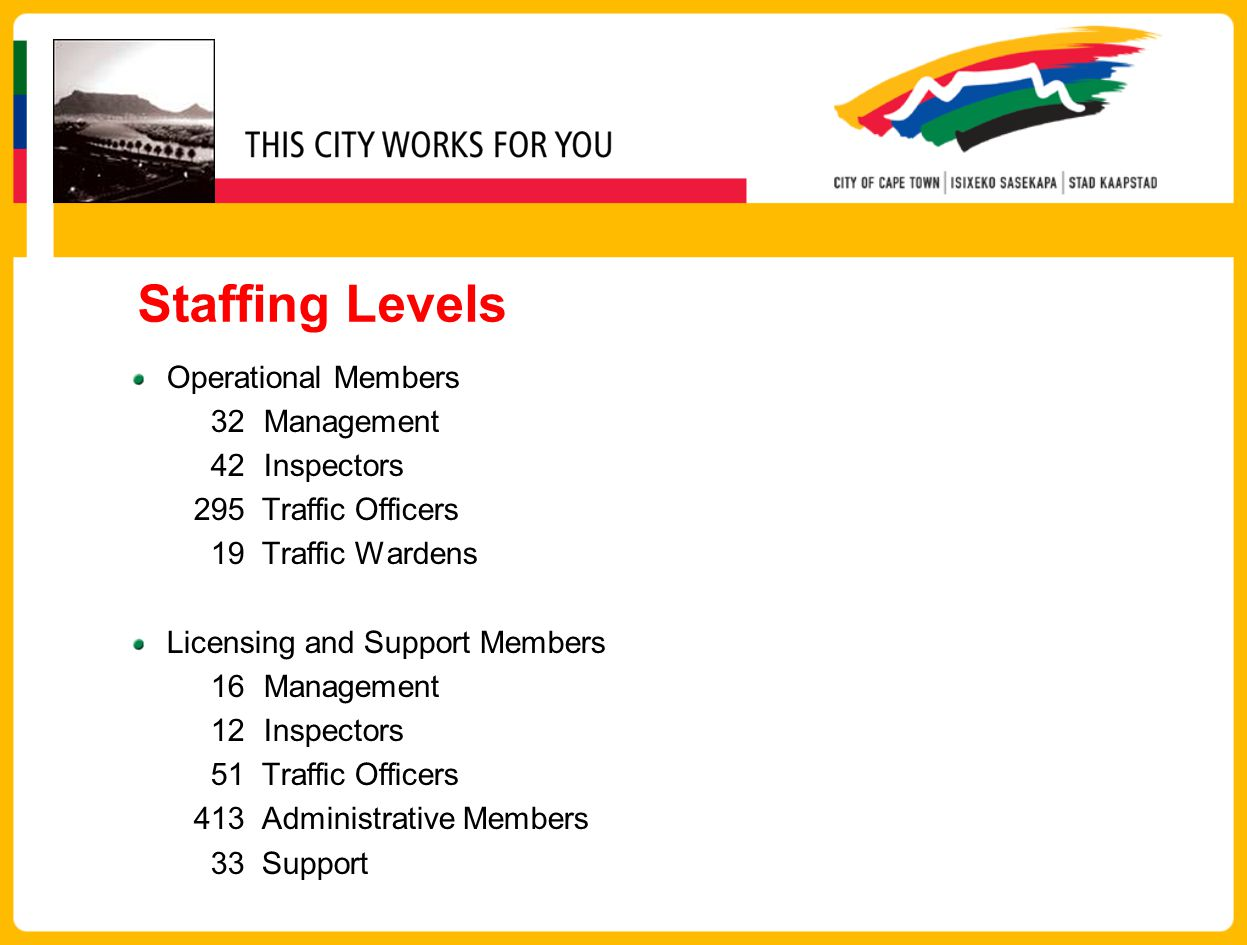 Staffing Levels Operational Members 32 Management 42 Inspectors 295 Traffic Officers 19 Traffic Wardens Licensing and Support Members 16 Management 12 Inspectors 51 Traffic Officers 413 Administrative Members 33 Support