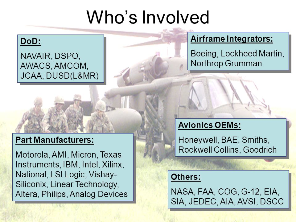Who's Involved DoD: NAVAIR, DSPO, AWACS, AMCOM, JCAA, DUSD(L&MR) DoD: NAVAIR, DSPO, AWACS, AMCOM, JCAA, DUSD(L&MR) Airframe Integrators: Boeing, Lockheed Martin, Northrop Grumman Airframe Integrators: Boeing, Lockheed Martin, Northrop Grumman Avionics OEMs: Honeywell, BAE, Smiths, Rockwell Collins, Goodrich Avionics OEMs: Honeywell, BAE, Smiths, Rockwell Collins, Goodrich Part Manufacturers: Motorola, AMI, Micron, Texas Instruments, IBM, Intel, Xilinx, National, LSI Logic, Vishay- Siliconix, Linear Technology, Altera, Philips, Analog Devices Part Manufacturers: Motorola, AMI, Micron, Texas Instruments, IBM, Intel, Xilinx, National, LSI Logic, Vishay- Siliconix, Linear Technology, Altera, Philips, Analog Devices Others: NASA, FAA, COG, G-12, EIA, SIA, JEDEC, AIA, AVSI, DSCC Others: NASA, FAA, COG, G-12, EIA, SIA, JEDEC, AIA, AVSI, DSCC