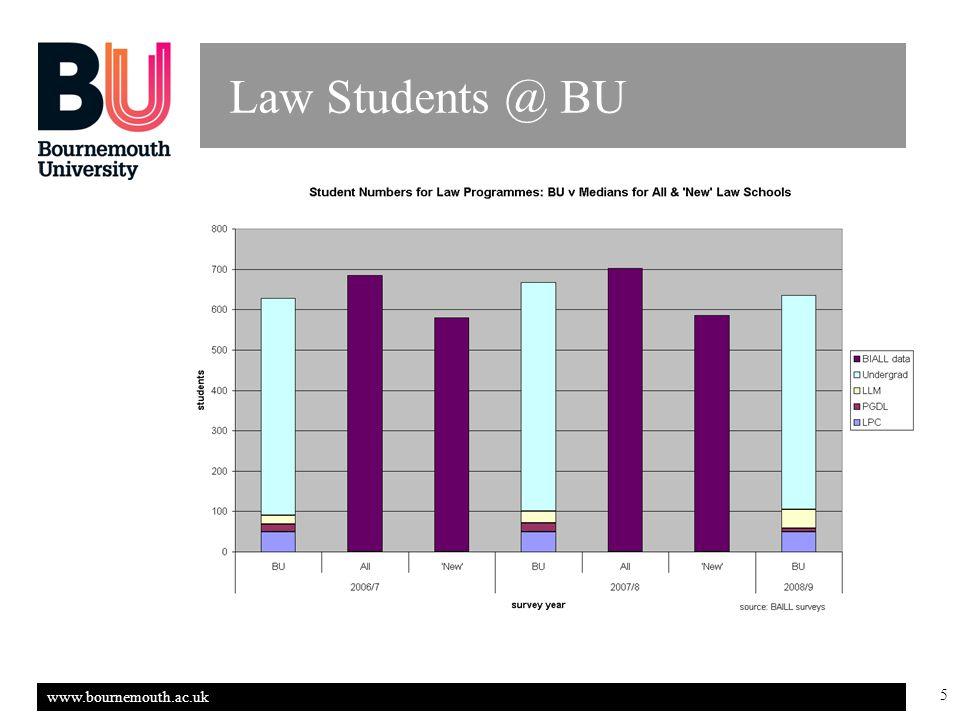 www.bournemouth.ac.uk 5 Law Students @ BU
