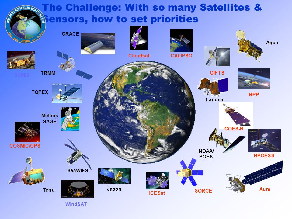 The Challenge: With so many Satellites & Sensors, how to set priorities Aqua Terra TRMM SORCE SeaWiFS Aura Meteor/ SAGE GRACE ICESat Cloudsat Jason CALIPSO GIFTS TOPEX Landsat NOAA/ POES GOES-R WindSAT NPP COSMIC/GPS SSMIS NPOESS