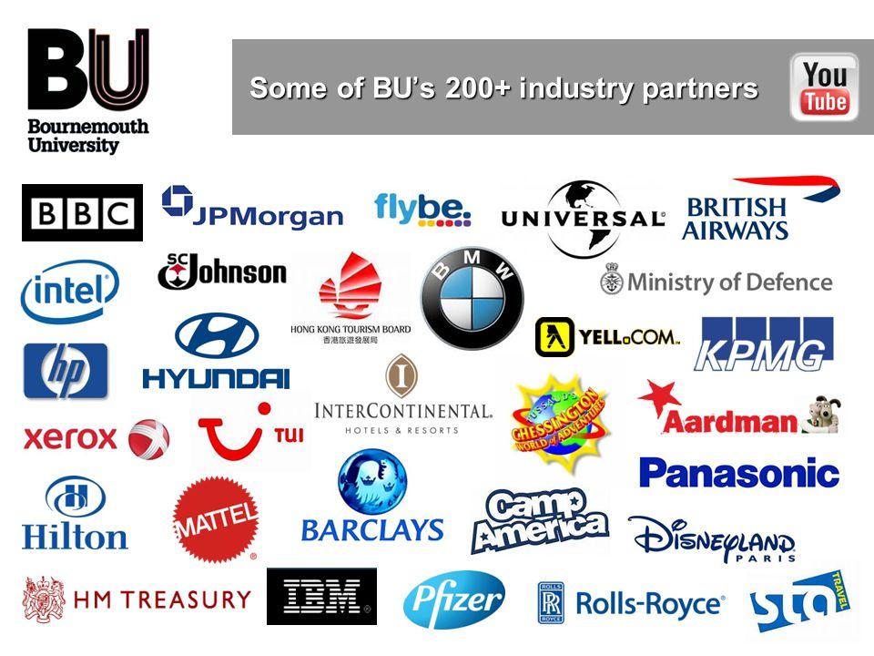 8 www.bournemouth.ac.uk/international Some of BU's 200+ industry partners
