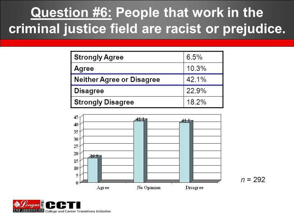 Question #6: People that work in the criminal justice field are racist or prejudice.