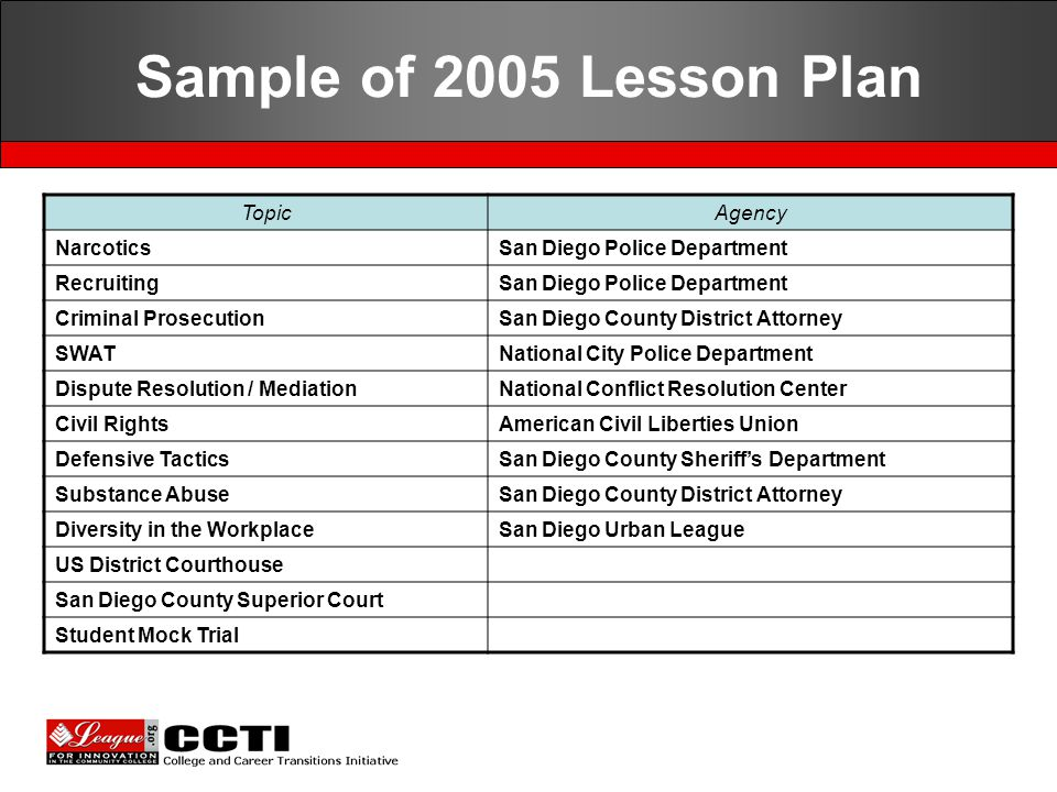 Sample of 2005 Lesson Plan TopicAgency NarcoticsSan Diego Police Department RecruitingSan Diego Police Department Criminal ProsecutionSan Diego County District Attorney SWATNational City Police Department Dispute Resolution / MediationNational Conflict Resolution Center Civil RightsAmerican Civil Liberties Union Defensive TacticsSan Diego County Sheriff's Department Substance AbuseSan Diego County District Attorney Diversity in the WorkplaceSan Diego Urban League US District Courthouse San Diego County Superior Court Student Mock Trial